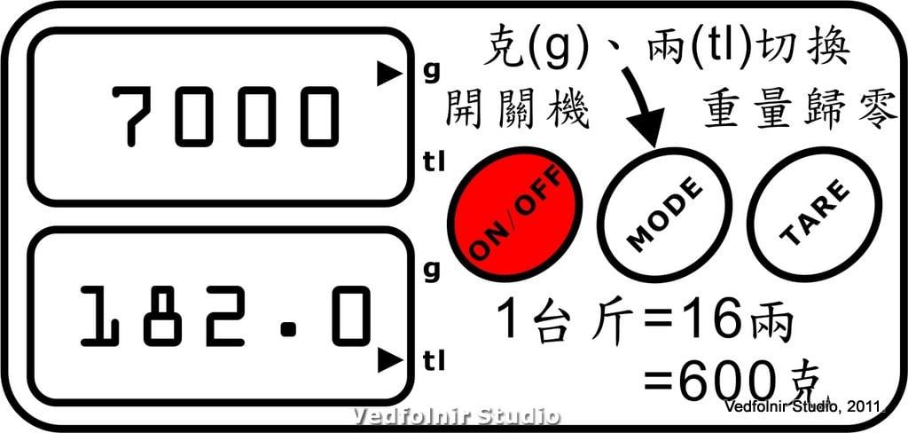 Kitchen Electronic scale Operation Guide 數位電子秤:廚房料理必備秤重工具開箱文