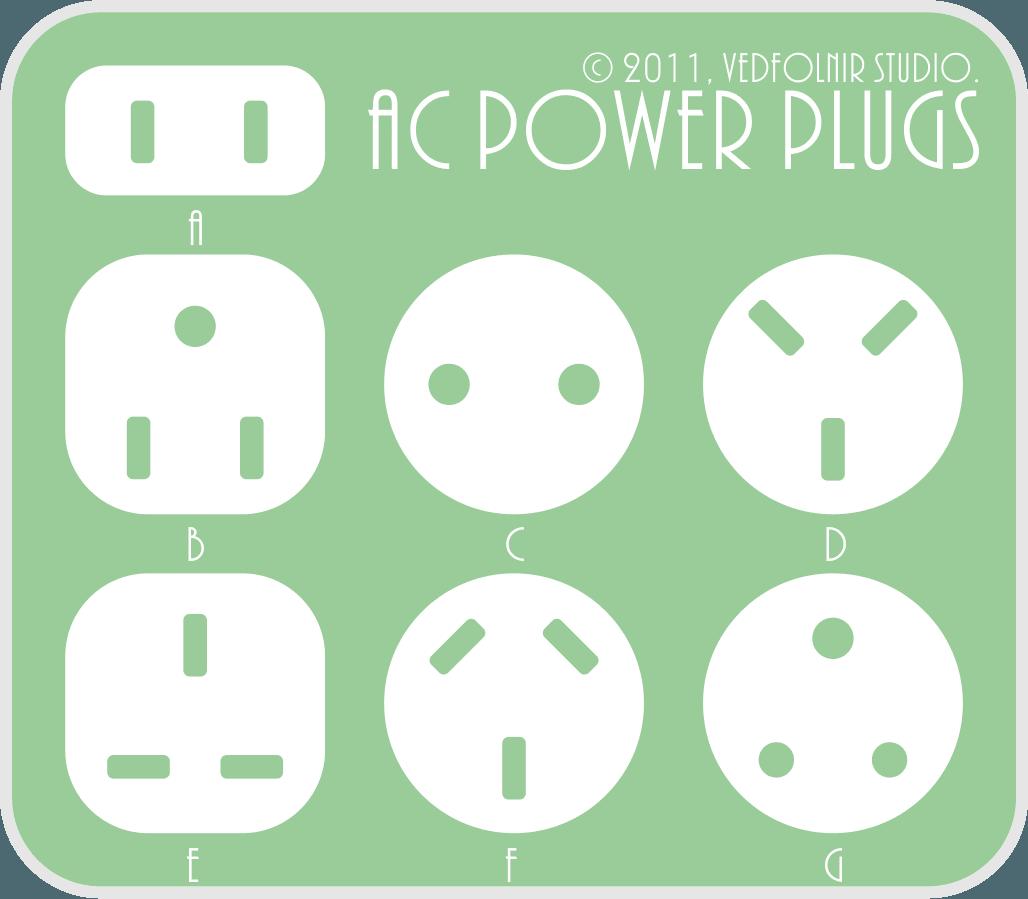 Travel-AC-Power-Plugs-Sockets-旅遊-電源插座種類-Vedfolnir