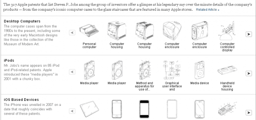 Steve Jobs's Patents