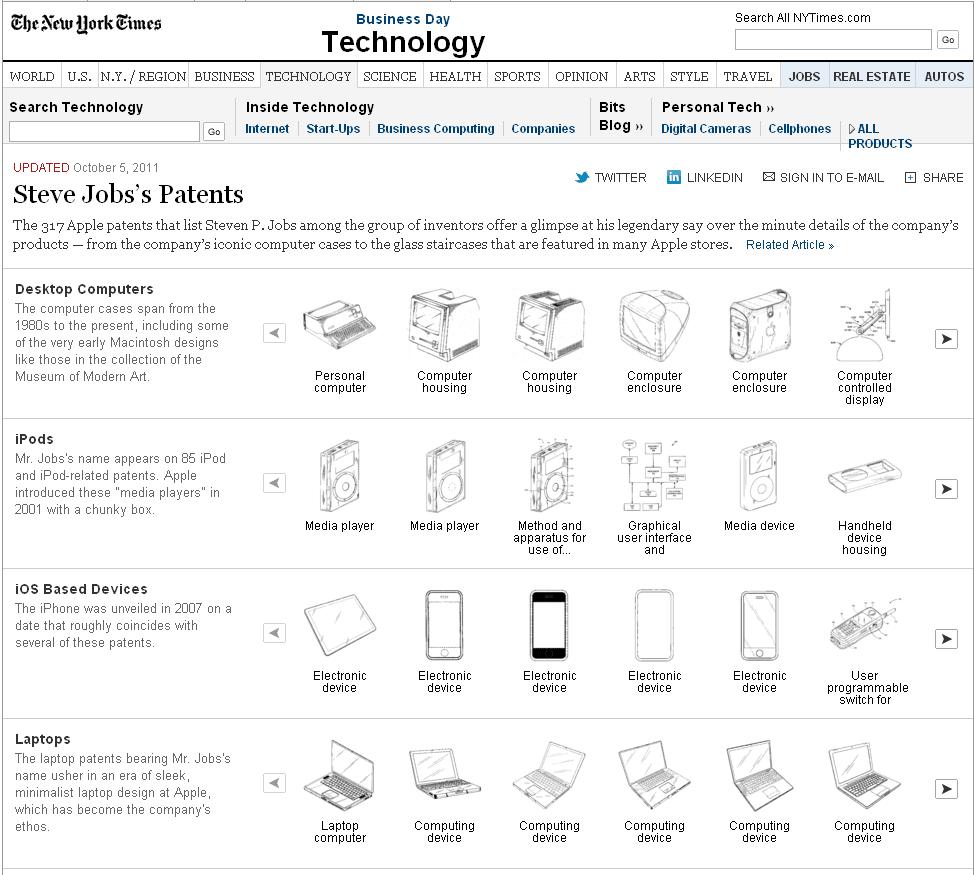 Steve Jobs's Patents
