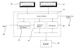 US-7266496-Speech-Recognition-System-Figure-1