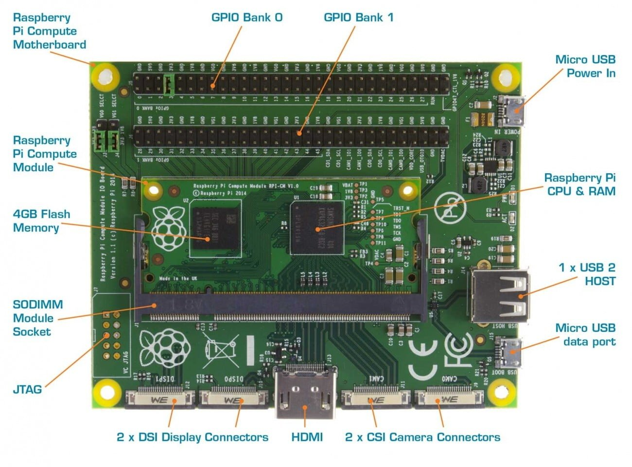 The-new-raspberry-pi-hardware-board-introductions