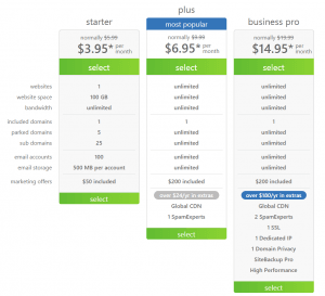 Bluehost-Shared-Hosting-Price-List