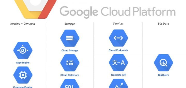 google-cloud-platform-products-app-compute-engine-database-storage