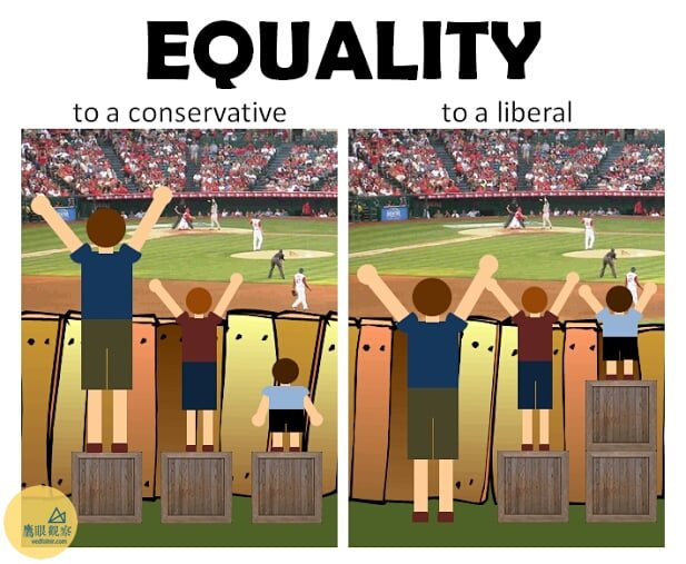 齊頭式平等-立足點平等