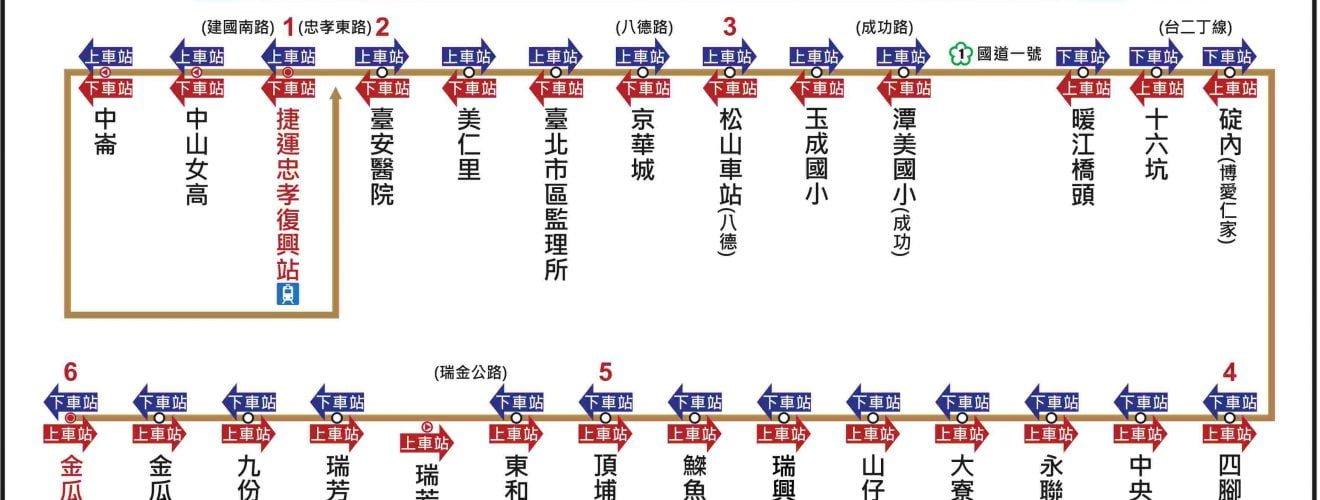 1062,臺北,瑞芳,九份,金瓜石,國道客運詳細交通上下車路線。