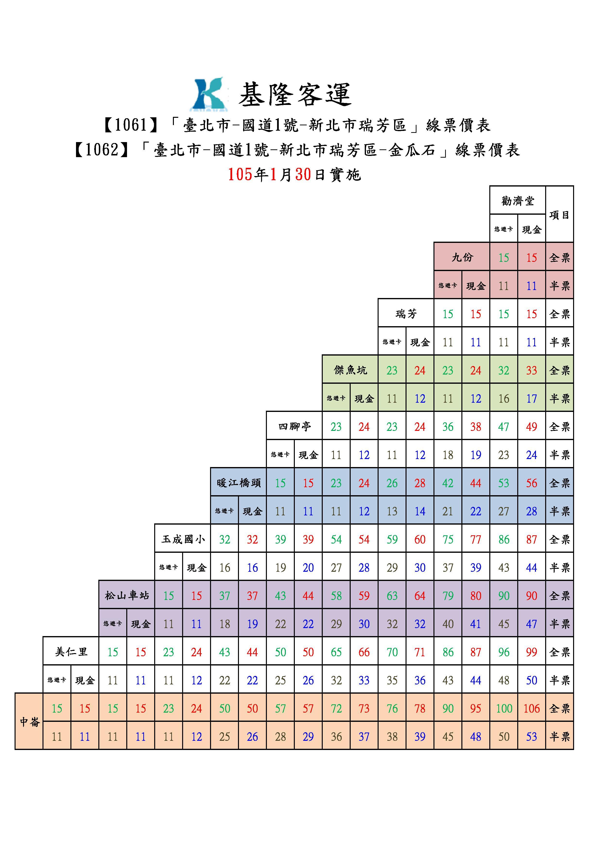 1062 號國道客運(臺北—九份/金瓜石)詳細票價表。
