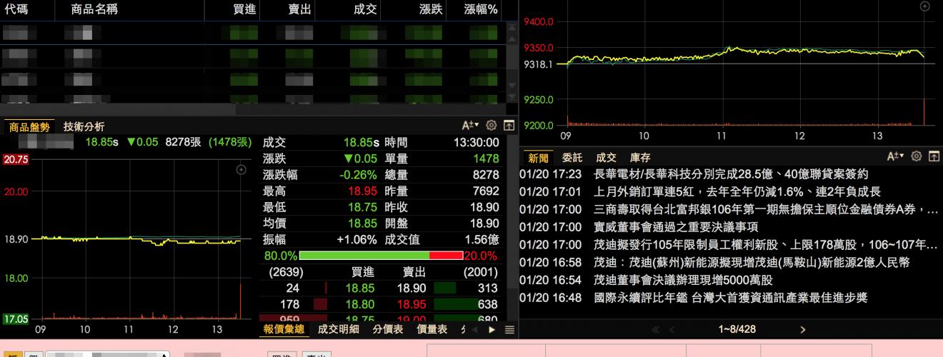BOT 168 twfhcsec moneydj stock monitor Realtime quotes 臺銀證券/即時行情最新HTML5網頁版!Chrome、Firefox終於可用(含憑證e總管安裝與即時下單教學)
