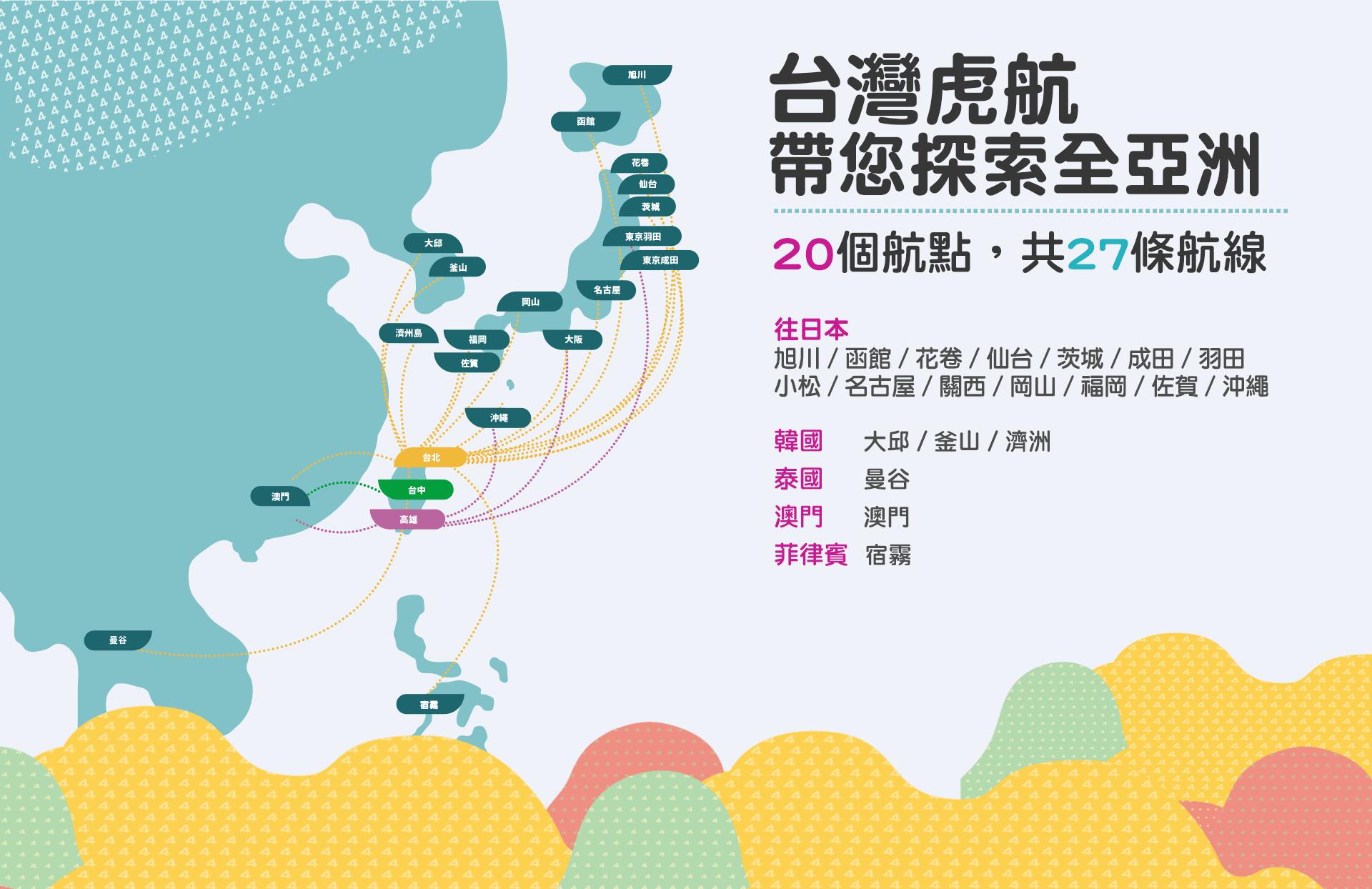 台灣虎航 2018 全航線