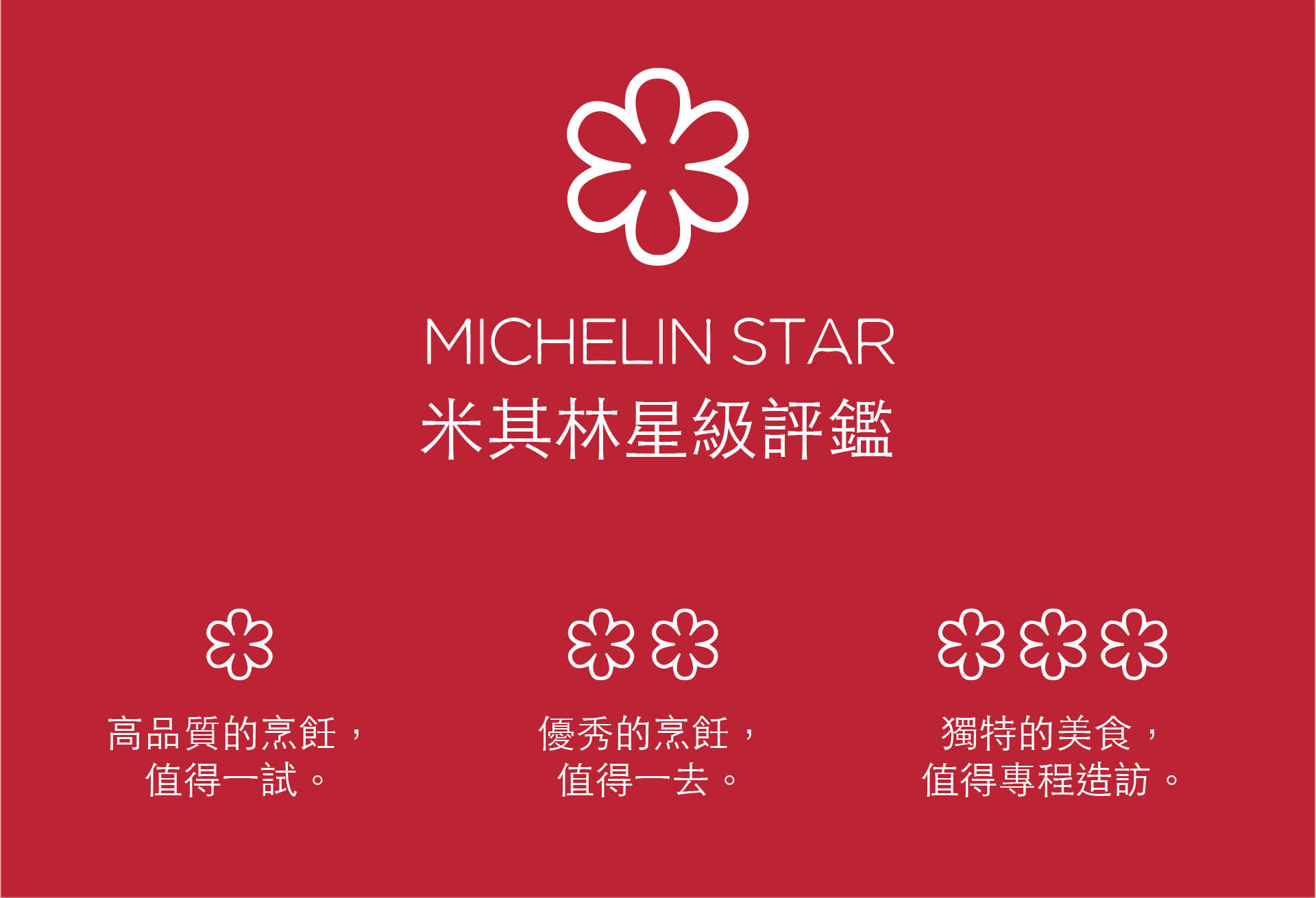 Michelin Guide Red Travel and Restaurant Stars