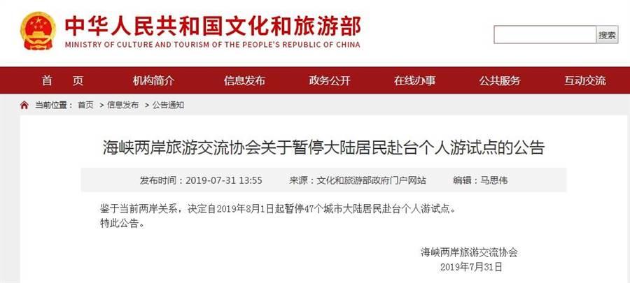 Suspension of tourist visa of PRC 大陸文旅部突擊 8/1 起暫停 47 城市陸客來台自由行