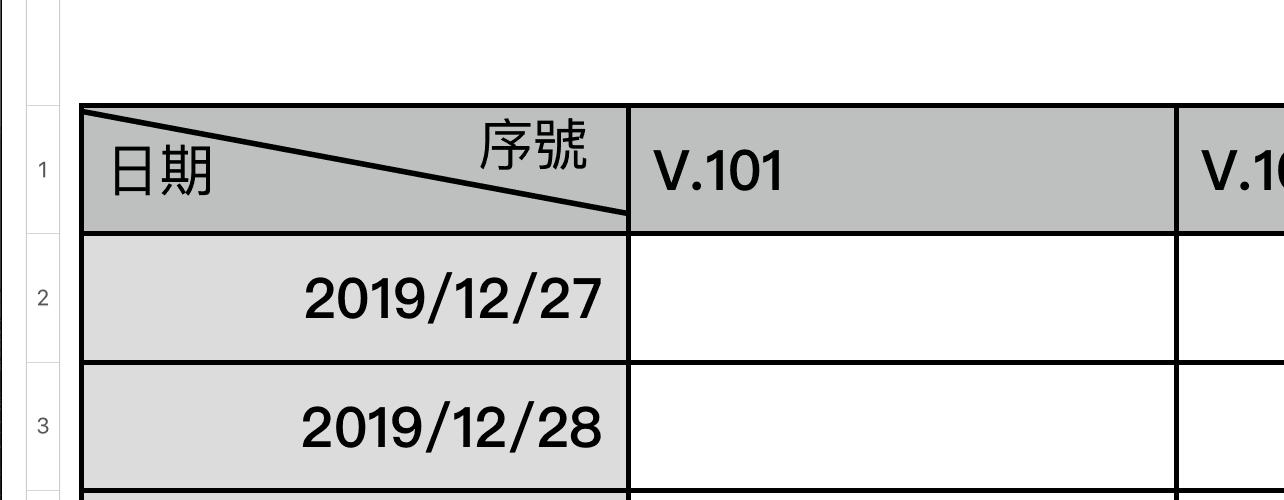 Apple numbers Table slash Apple Numbers 試算表格欄位之表頭斜線繪製分隔