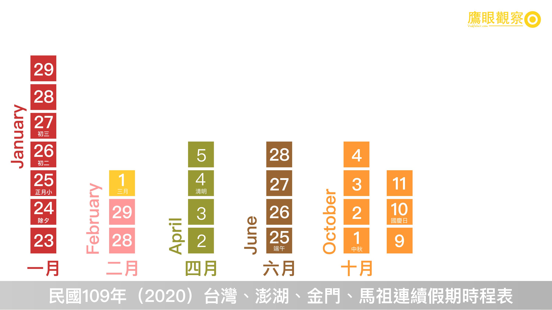 2020 Long vacation holiday Calendar Taiwan Penghu Kinmen Matsu Republic of China 109 2020 行事曆:台灣連續假期(國定假日)109 年日程表