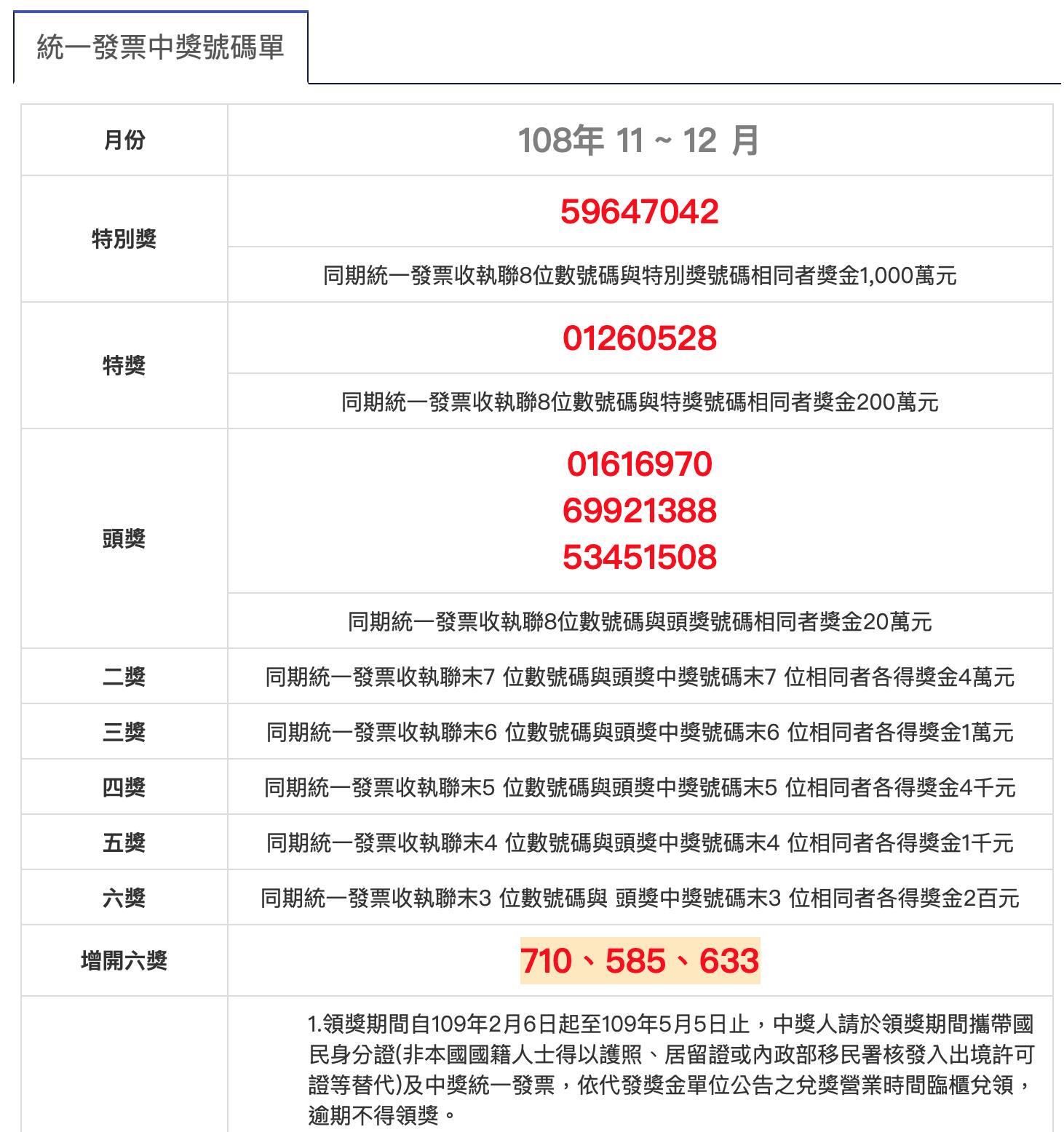 Uniform invoice winning numbers Taiwan Penghu Kinmen Matsu Republic of China Nov Dec 2019 民國 108 年 11、12 月統一發票號碼中獎號碼、獎金兌獎說明 2019