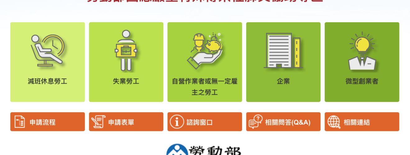 COVID19 Living allowance Ministry of Labor of Republic of China 新冠肺炎補助:自營作業者與無雇主勞工生活補貼申請細節