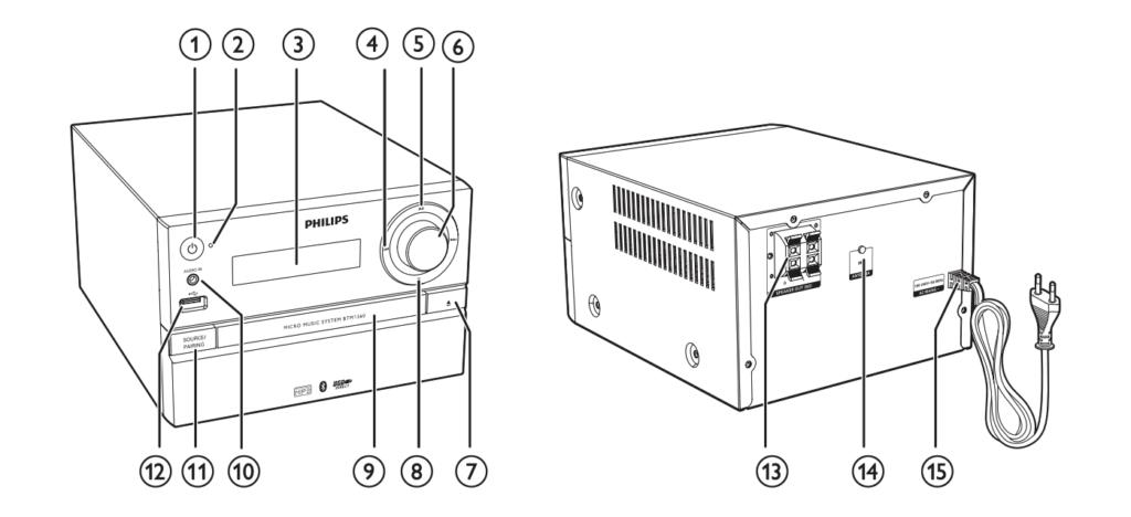 Philips Micro Music System BTM1360 Control panel 飛利浦 Philips 藍牙 CD 音響 bluetooth 連接配對方法(BTM1360 & Mac)