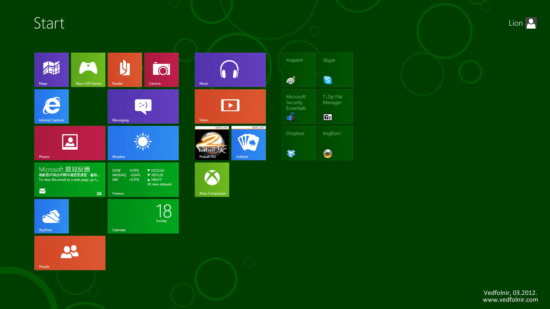 Windows 8 Metro UI 微軟 Microsoft Windows 8 Consumer Preview 使用心得與下載教學