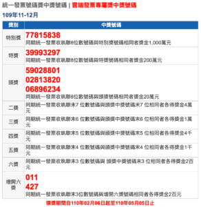 invoice winning numbers ROC November December 109 民國109年11月、12月統一發票中獎號碼|獎金兌獎說明 2020